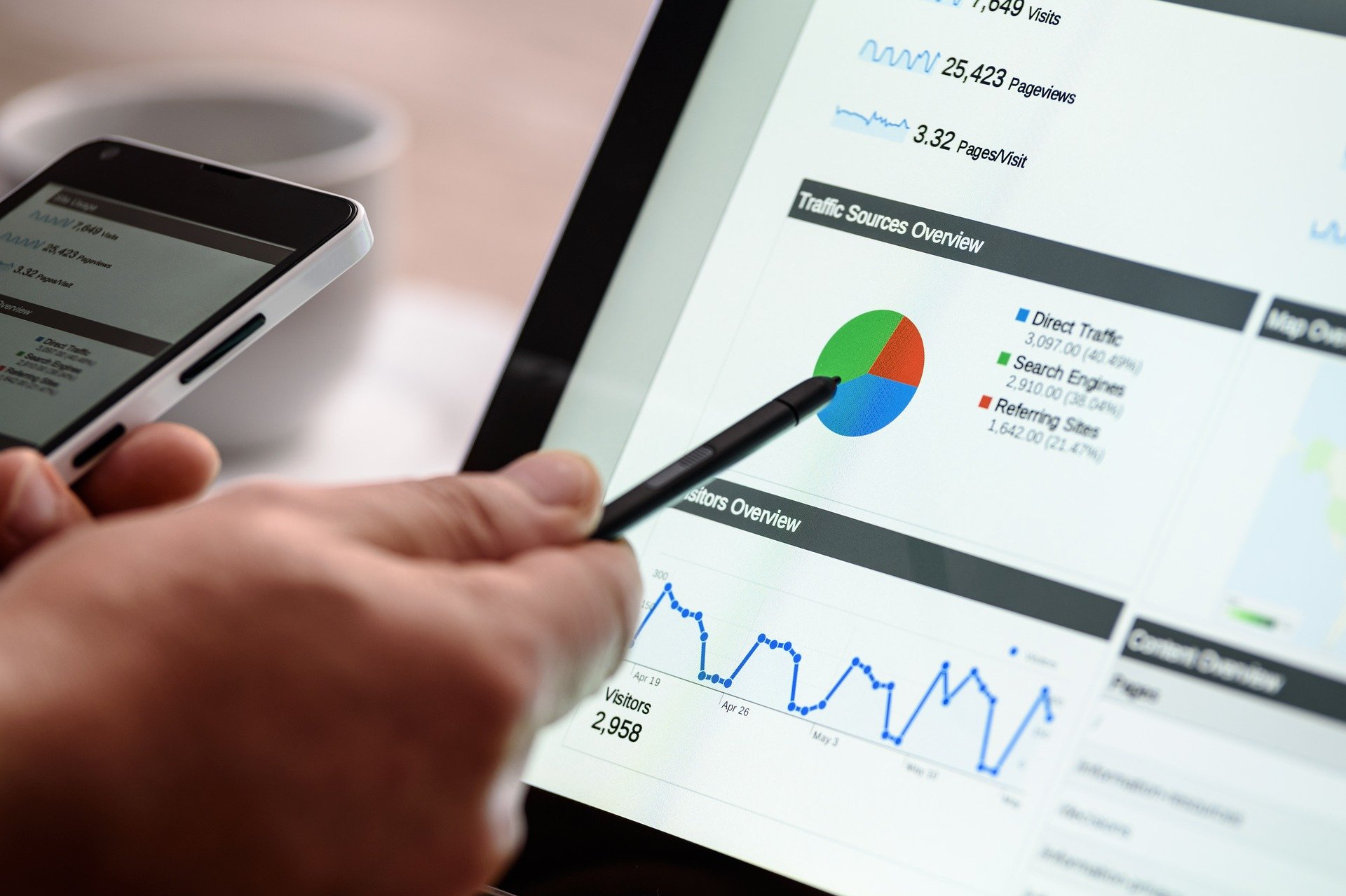avantages référencement naturel - SEO - optimiser ses contenus - strategie marketing
